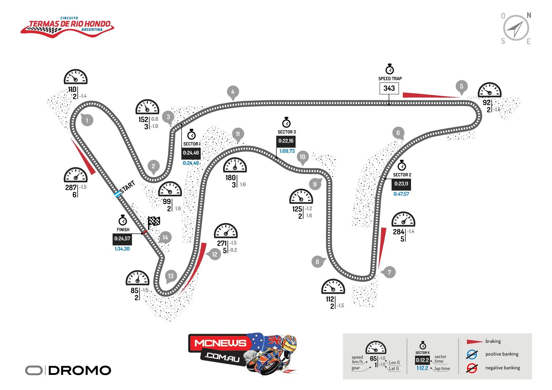 MotoGP_Argentina_TrackMap.jpg