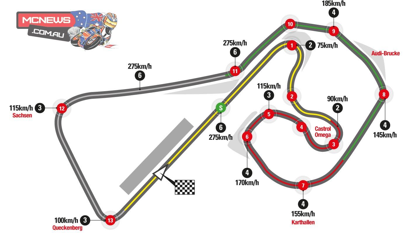 Gran Premio de Alemania 2017 Circuit-diagram-sachsenring