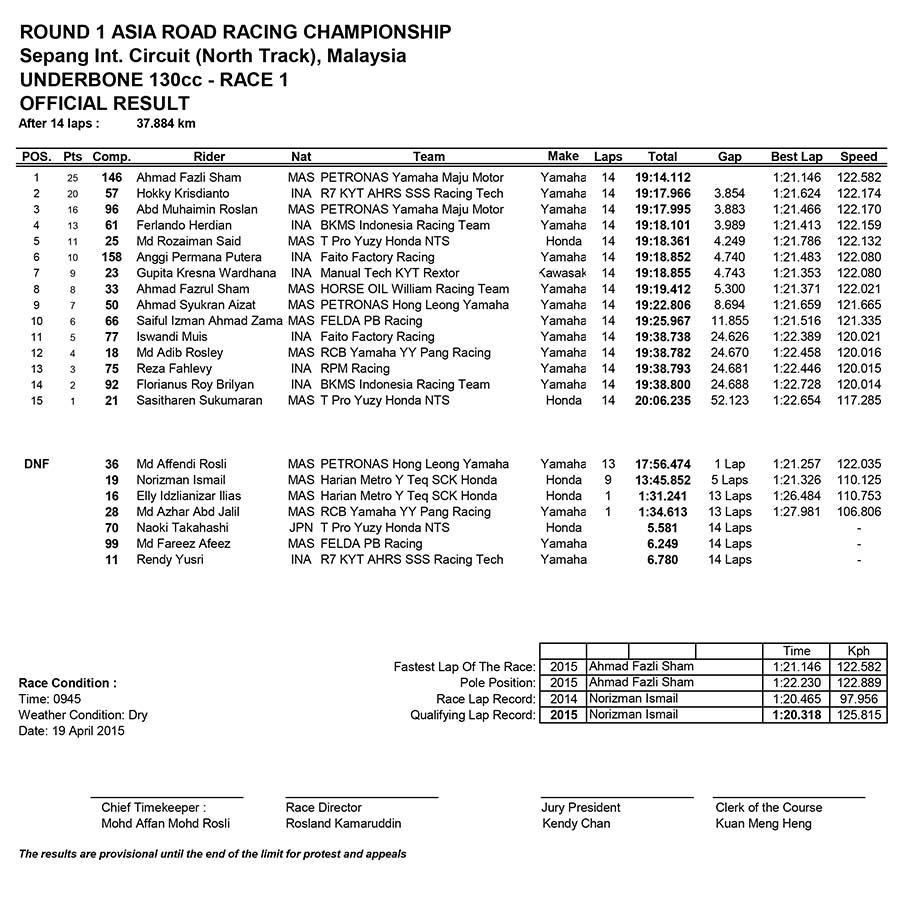 Underbone 130cc Race One