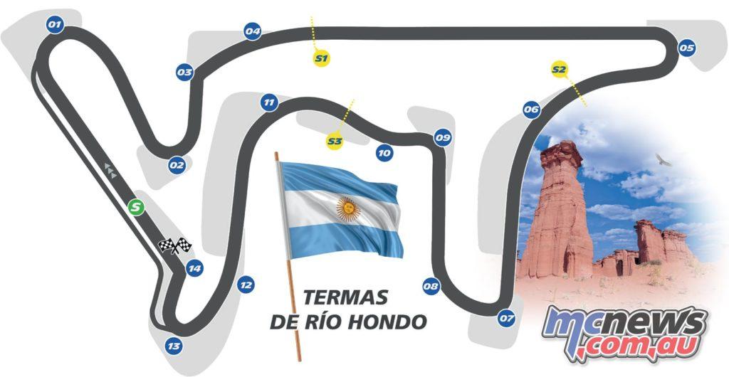 Termas de Río Hondo Circuit - Argentina MotoGP