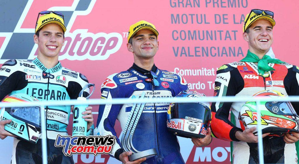 MotoGP 2017 – Round 18 – Valencia – Moto3 Race Results Jorge Martin (SPA - Honda) 40'02.193 Joan Mir (SPA - Honda) + 3.760 Marcos Ramirez (SPA - KTM) + 3.877