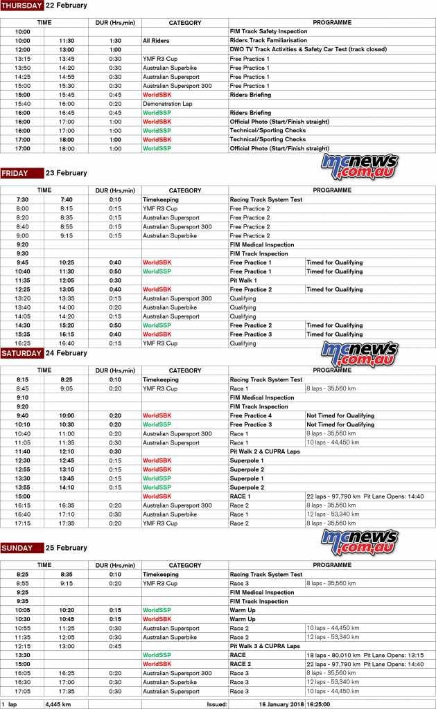 WorldSBK 2018 Phillip Island Race, Qualifying and Practice Schedule