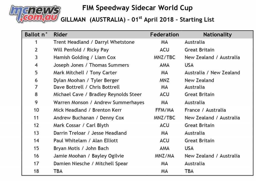 FIM 1000cc Speedway Sidecar World Cup