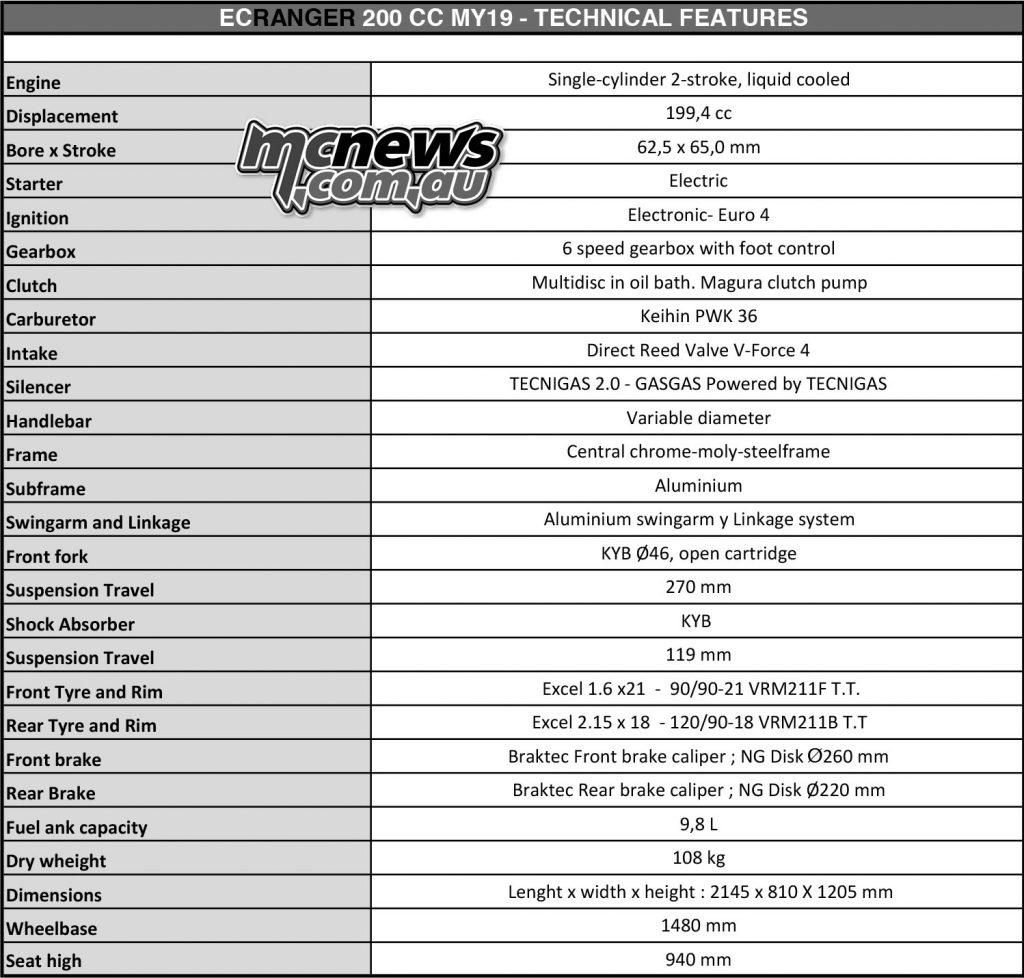 GasGas ECRanger Technical Specifications