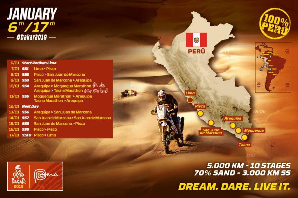 Dakar will be run per cent in Peru