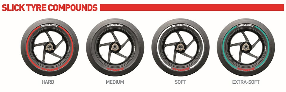 Bridgestone-BATTLAX-MotoGP-slick-tyre-colour-scheme
