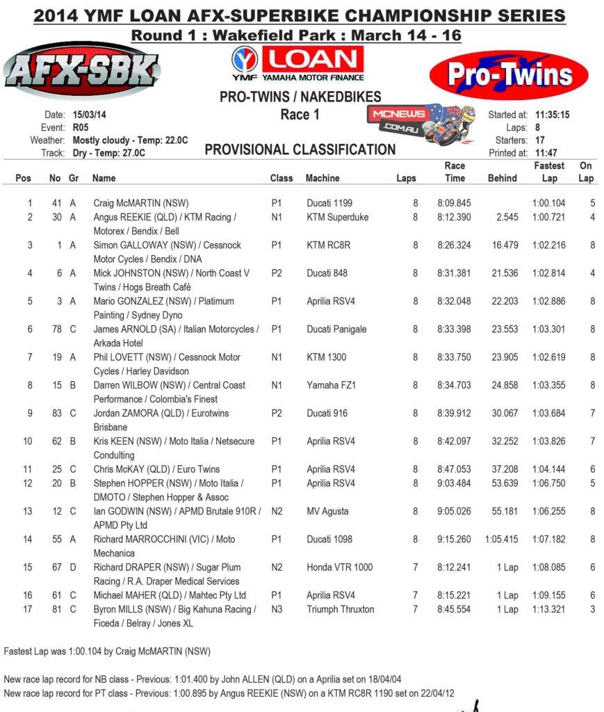 Pro Twins Nakedbike Race One Results