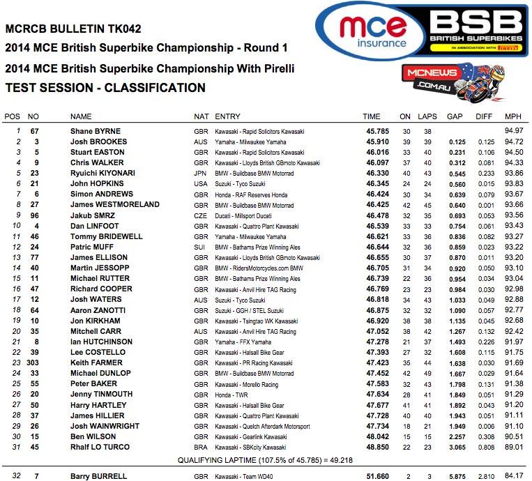 BSB 2014 - Round One - Brands Hatch - Day One - Superbike