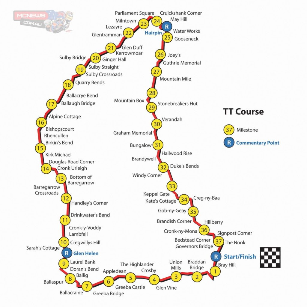 IOMTT-2014-Course-Map