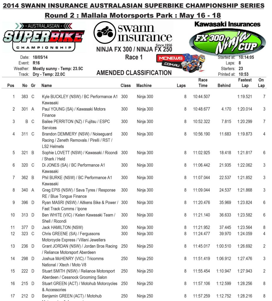 Swann Australasian Superbike Championship 2014 - Round Two - Mallala - Ninja Race One