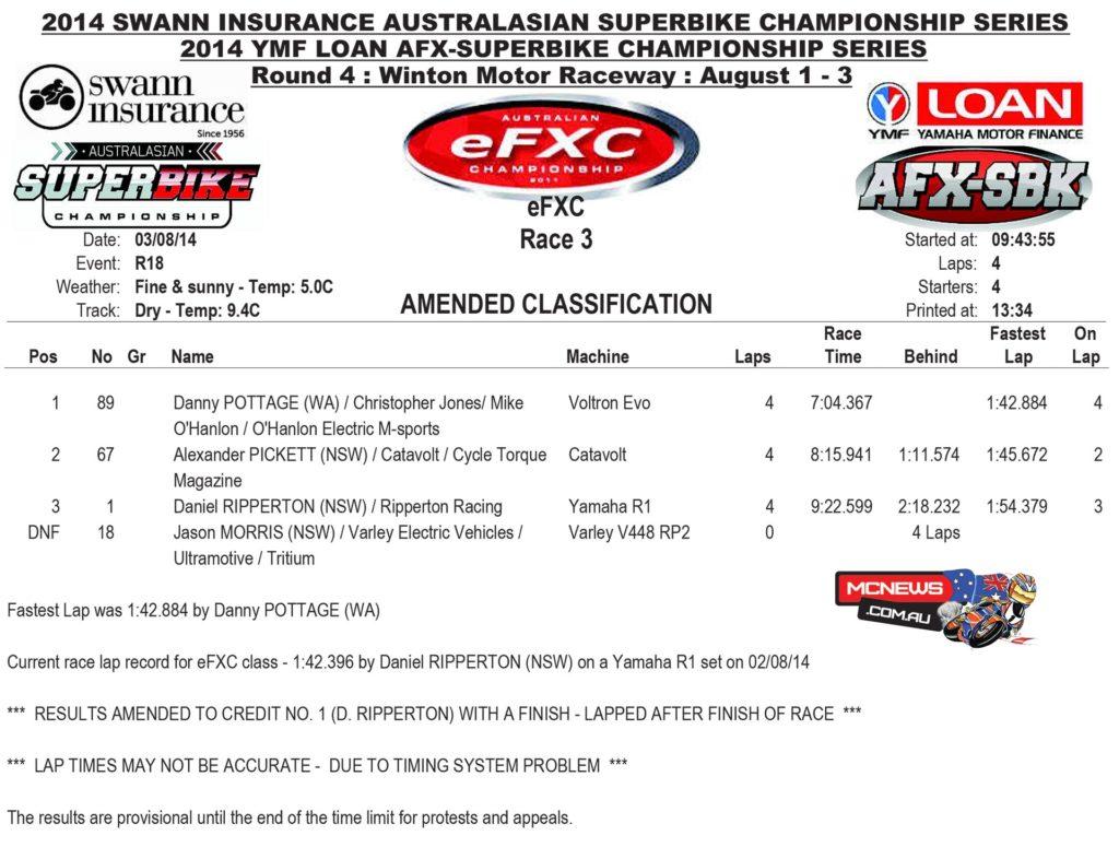 2014 Swann Australasian Superbike Championship - Round Four - Winton - EFXC Race Three