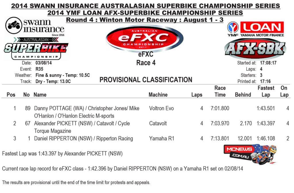 2014 Swann Australasian Superbike Championship - Round Four - Winton - EFXC Race Four