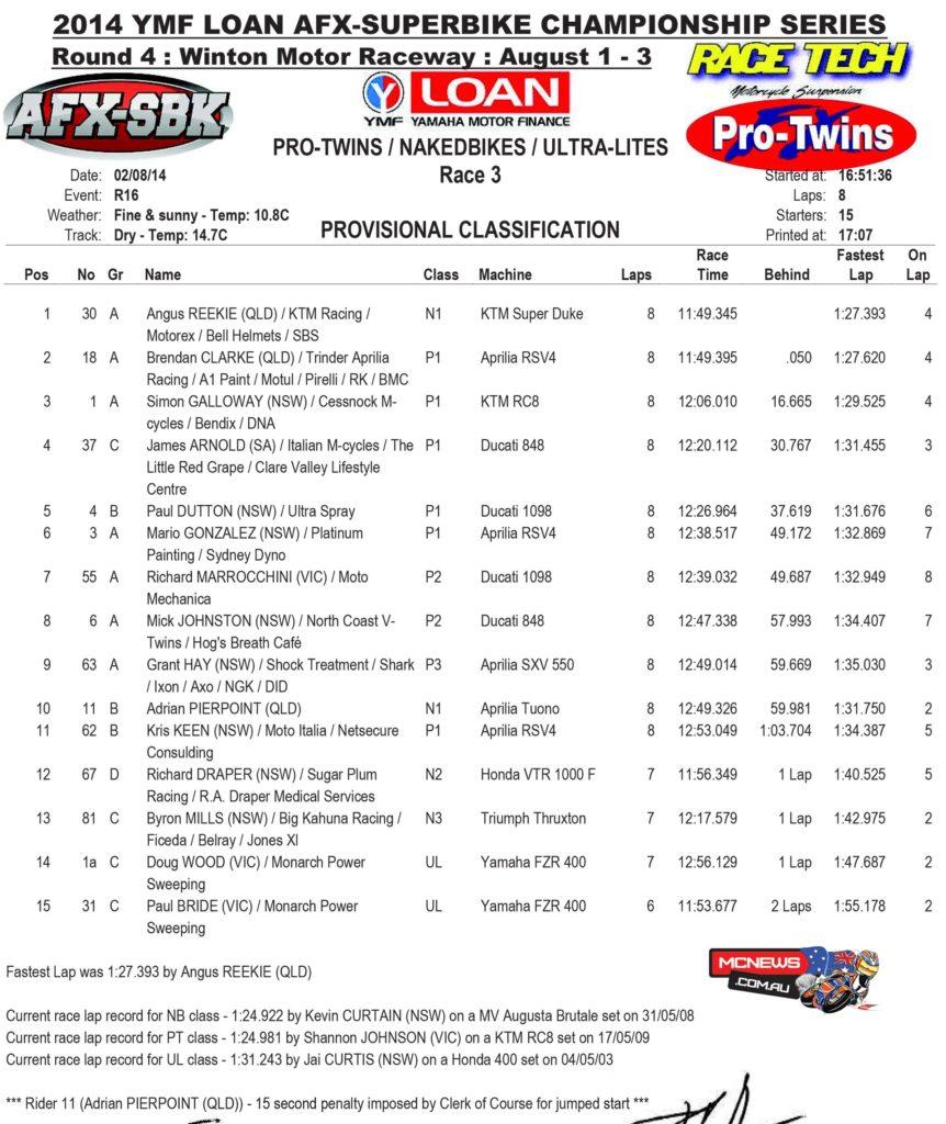Pro Twins - Nakedbikes - Ultra Lites - Race Three
