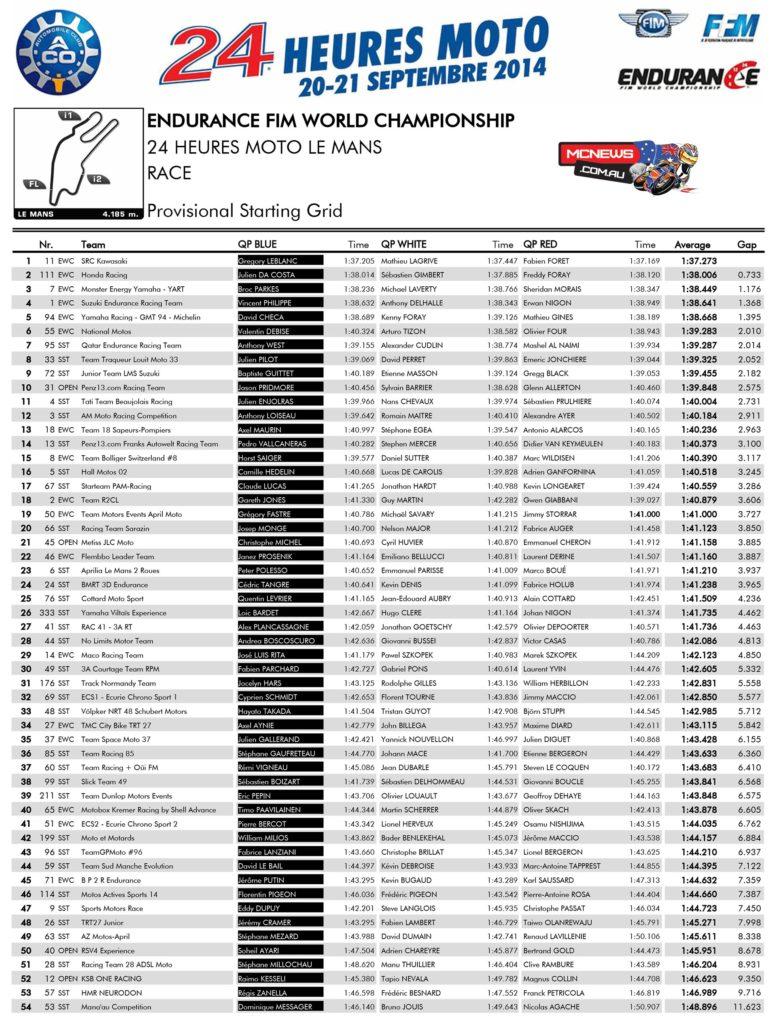Le Mans 24 Hour Provisional Grid