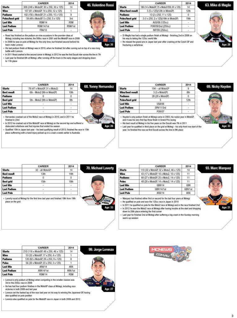 Motegi MotoGP Statistics