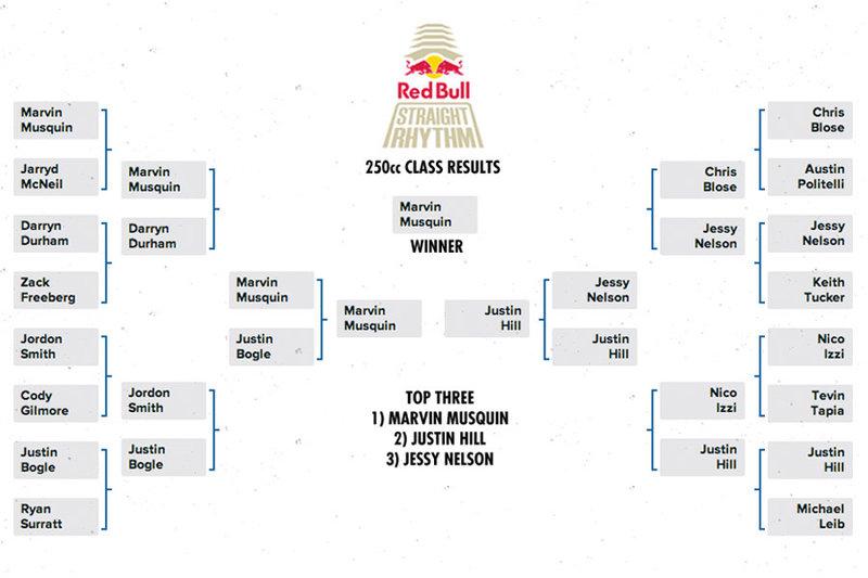 Red Bull Straight Rhythm 2014 250 Results