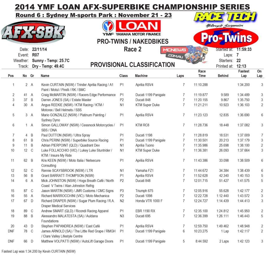 2014 YMF Loan AFX-Superbike Series Final - Pro Twins Nakedbike Race Two