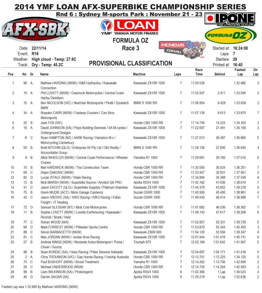 AFX-SBK Formula Oz Saturday Series Final Race Three