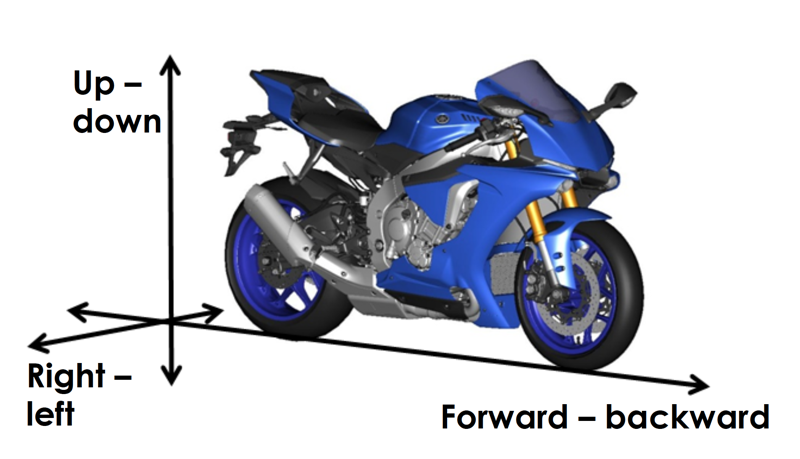 2015-Yamaha-YZF-R1-Pitch-Axis-Diagram