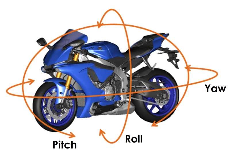 2015-Yamaha-YZF-R1-Pitch-Roll-Diagram