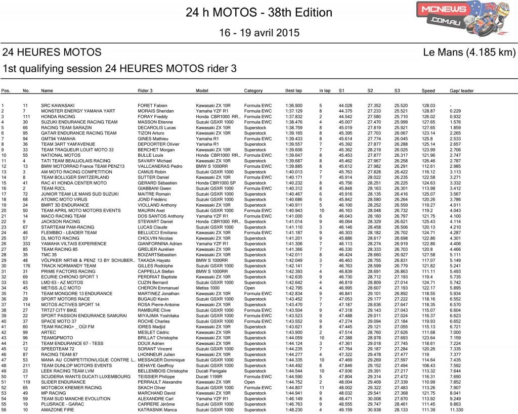 Le Mans 24 Hour 2015 - Thursday Q1 - Rider Three