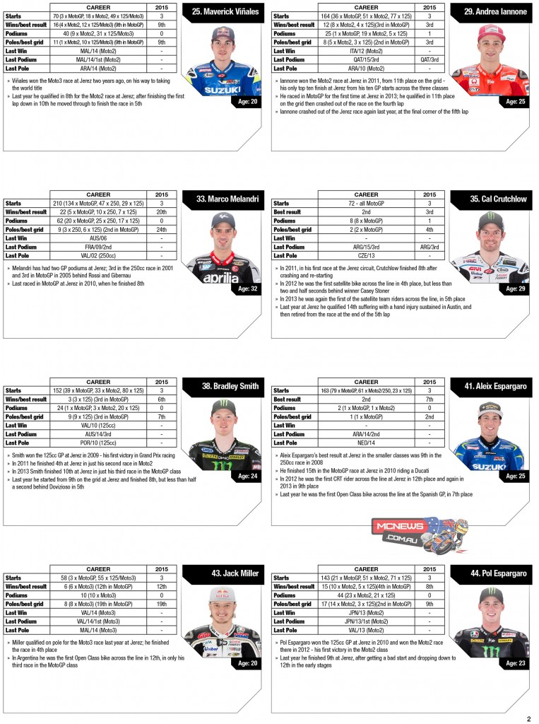 Facts and figures from Grand Prix racing at Jerez with Dr. Martin Raines, MotoGP Official Statistician