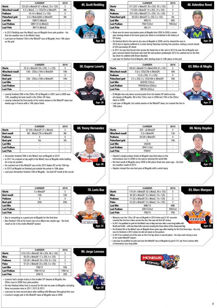 Mugello MotoGP facts and statistics