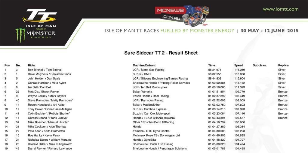 IOM TT 2015 - Sidecar Race Two - Results