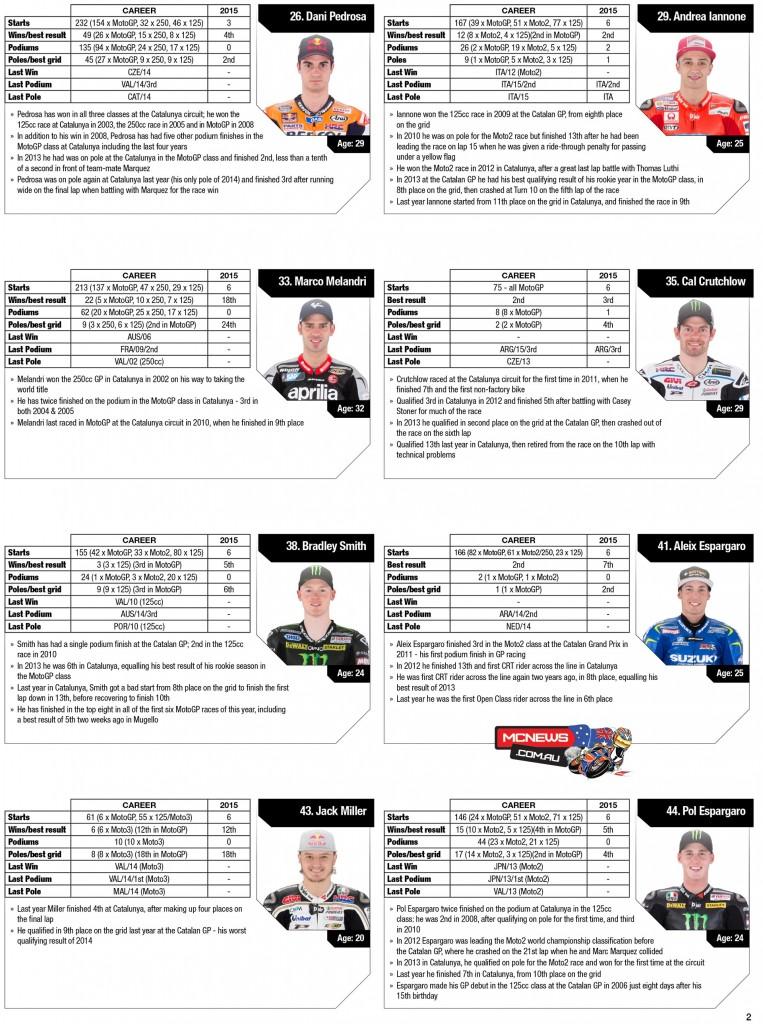 MotoGP Catalunya Statistical Smorgasbord
