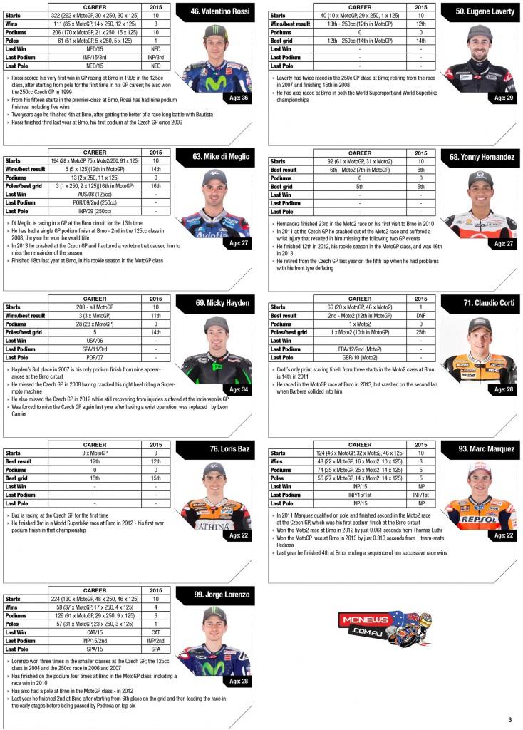 MotoGP 2015 - Round 11 - Brno - Statistics - Riders