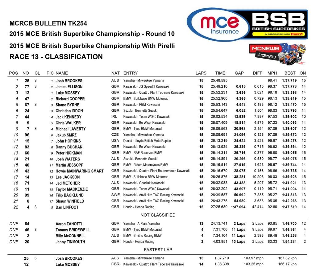 BSB Assen 2015 - Superbike Race Two