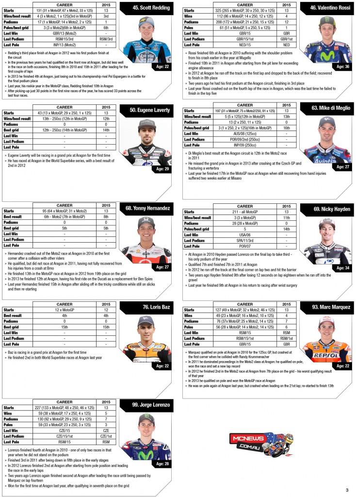Aragon MotoGP Statistical Smorgasbord