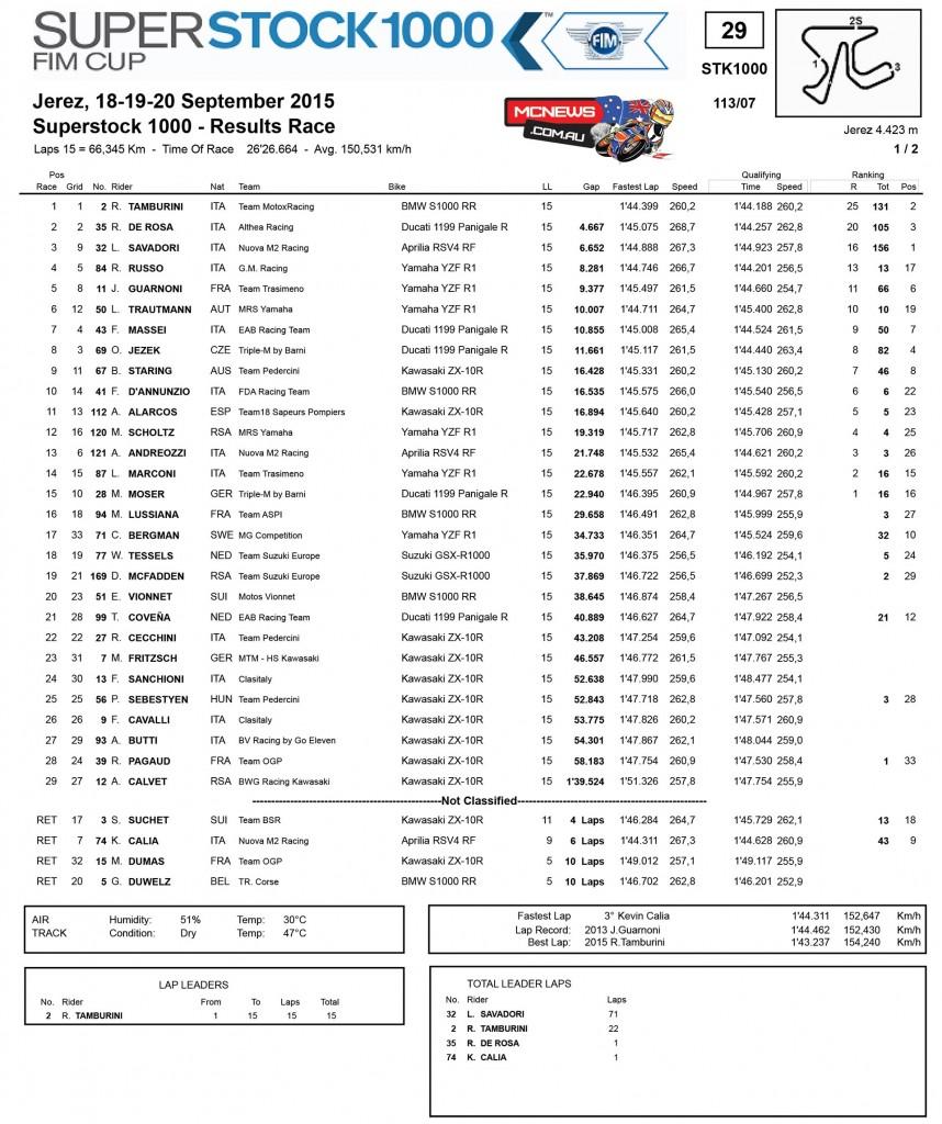 WorldSBk 2015 - Jerez - Superstock 1000
