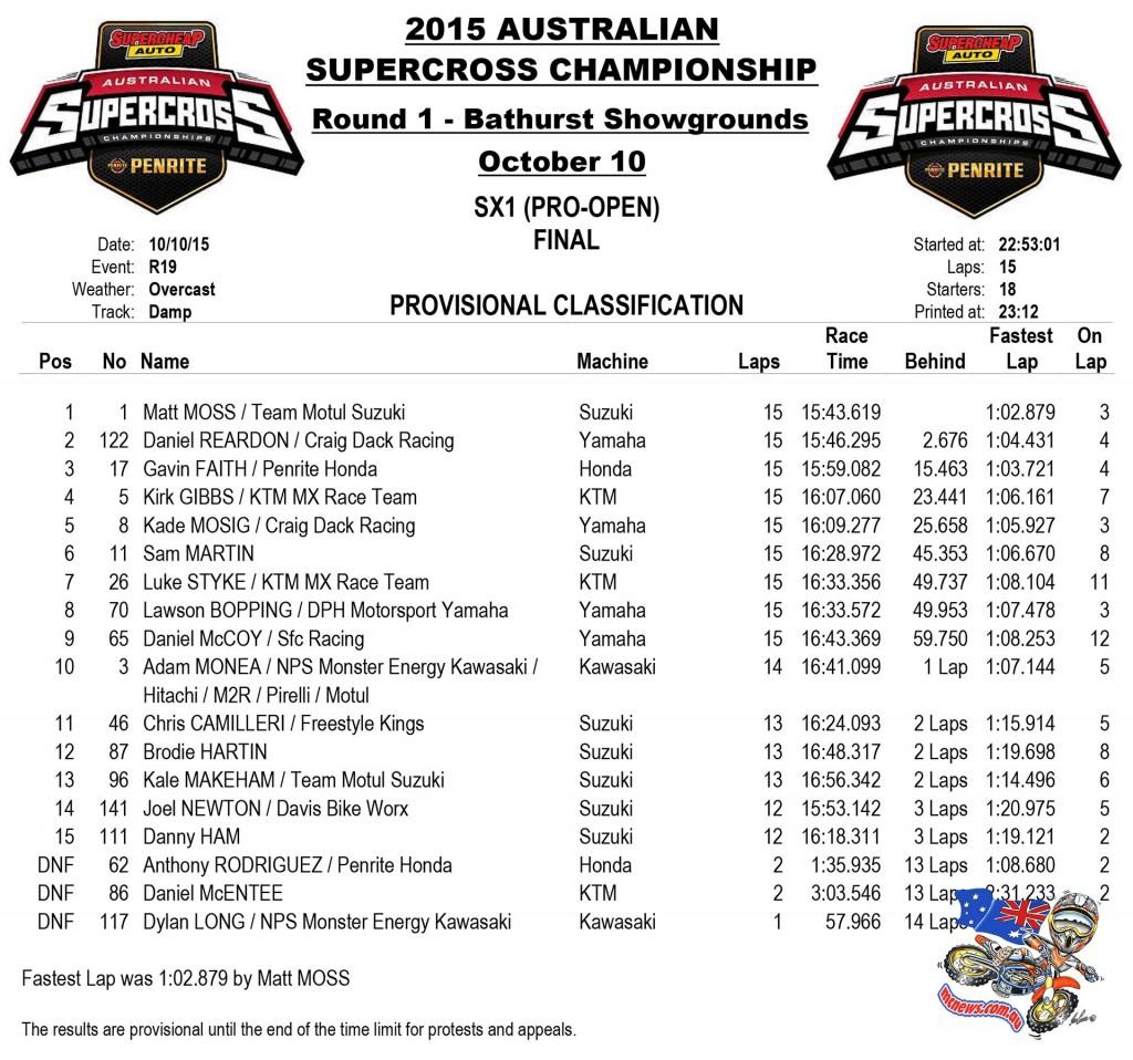 Australian Supercros 2015 - Round One - Bathurst - SX1