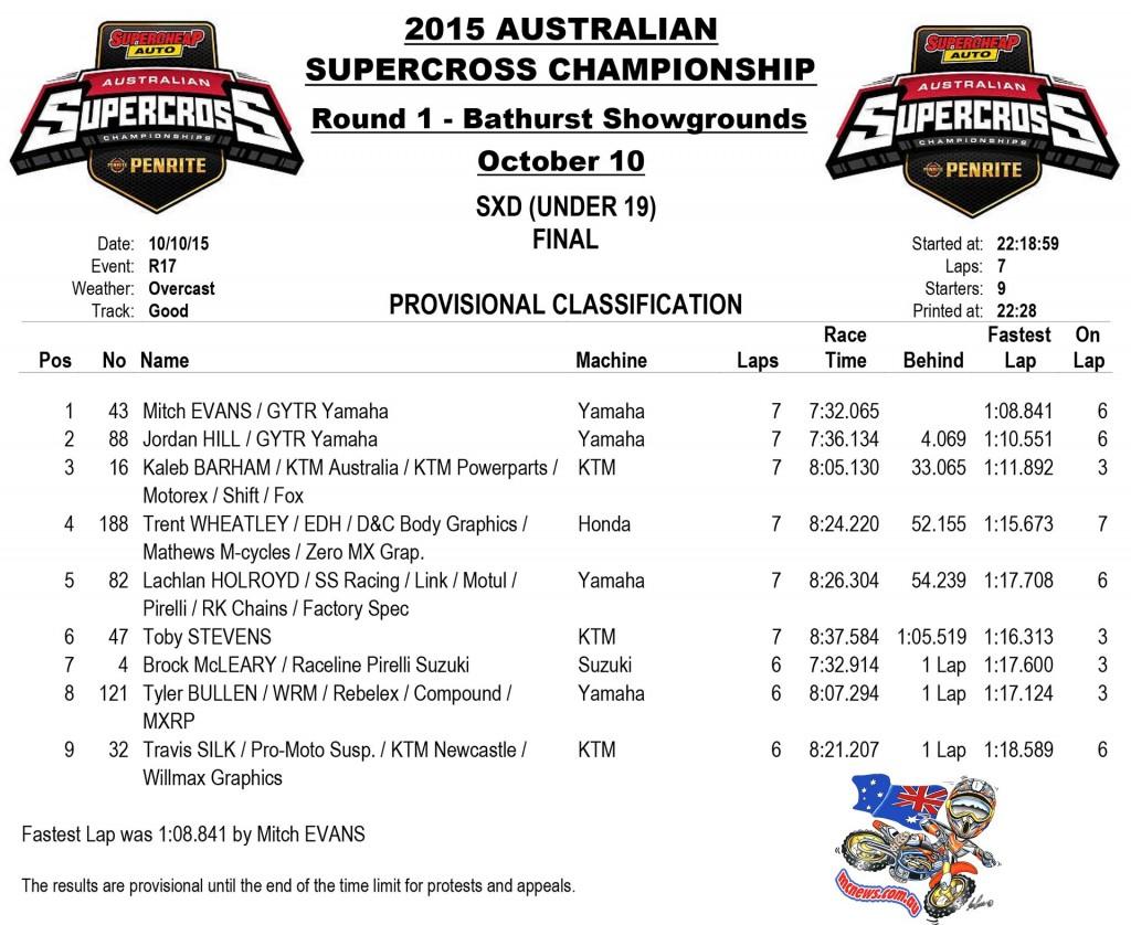 Australian Supercros 2015 - Round One - Bathurst - SXD