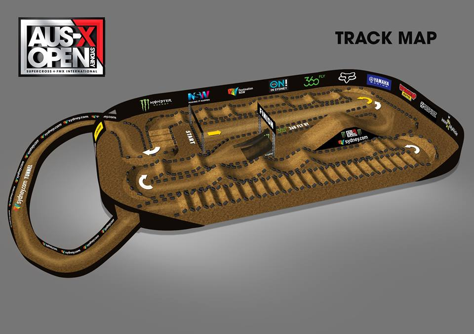 Aus-X Open Track Design