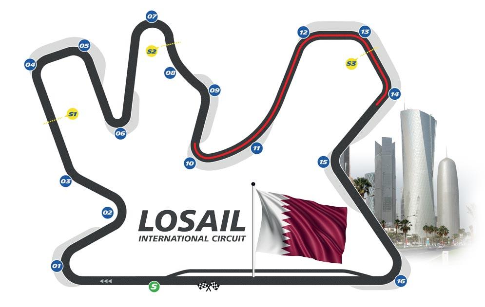 Losail Circuit