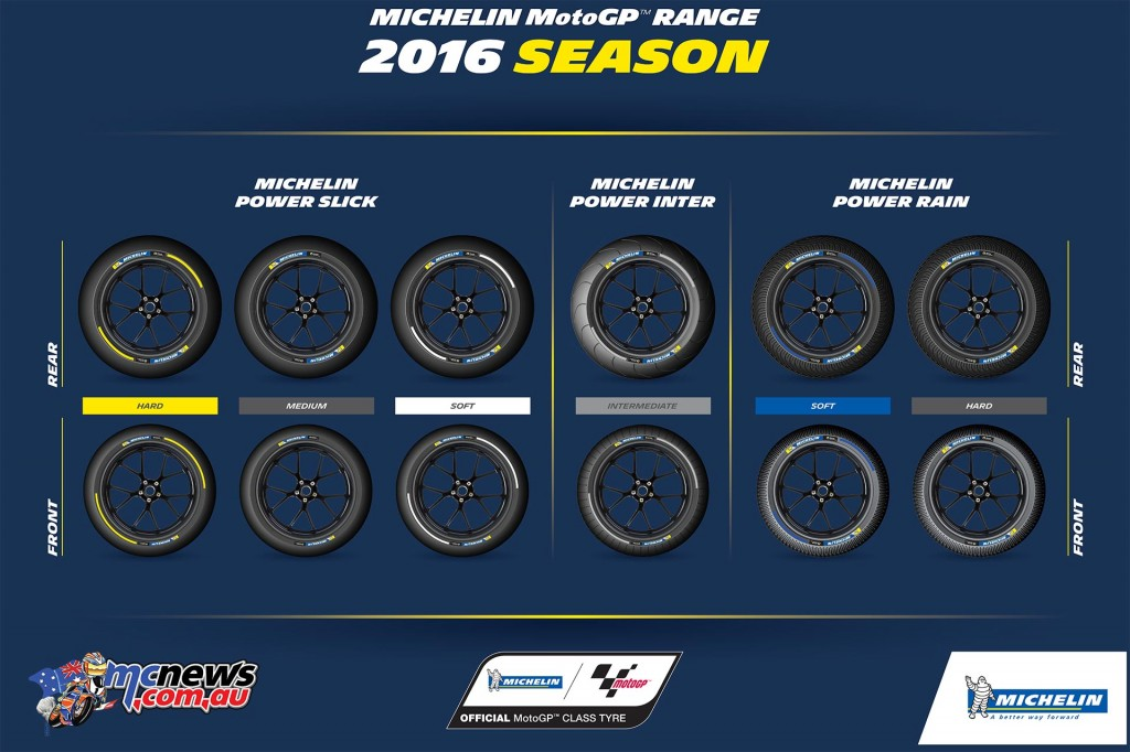 Michelin MotoGP Tyre Guide 2016