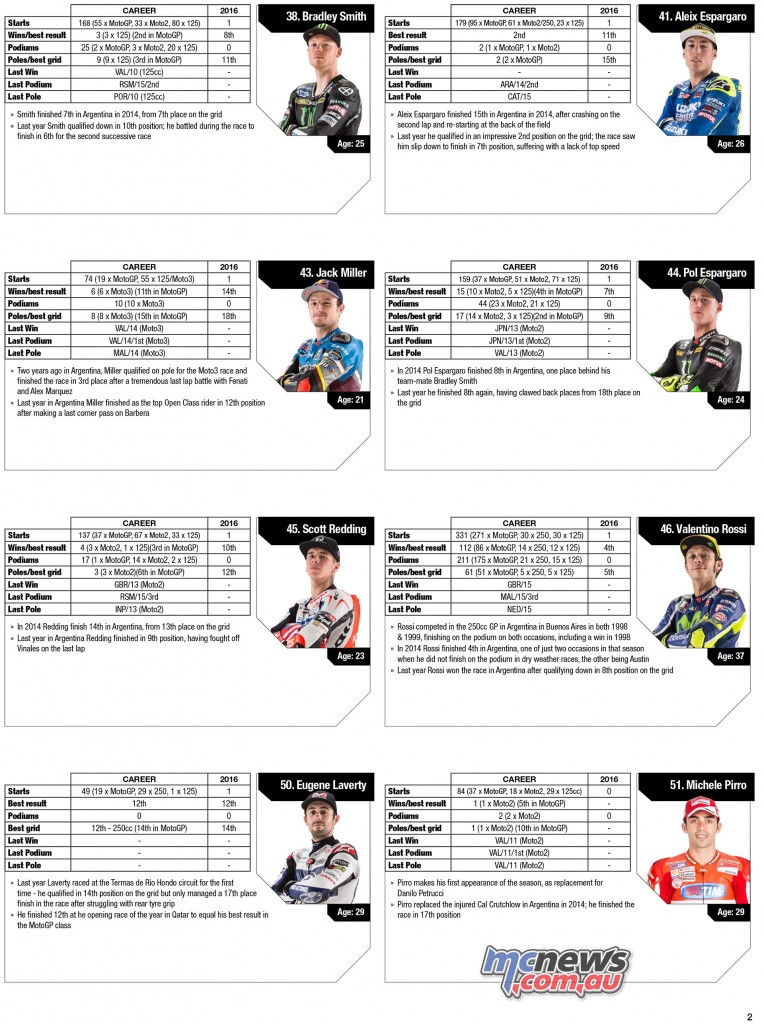 MotoGP Statistics 2016 - Termas de Río Hondo Circuit - Argentina MotoGP