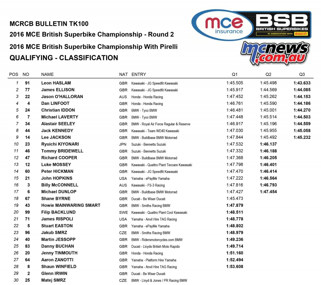 BSB 2016 - Oulton Park - Superbike Qualifying Results
