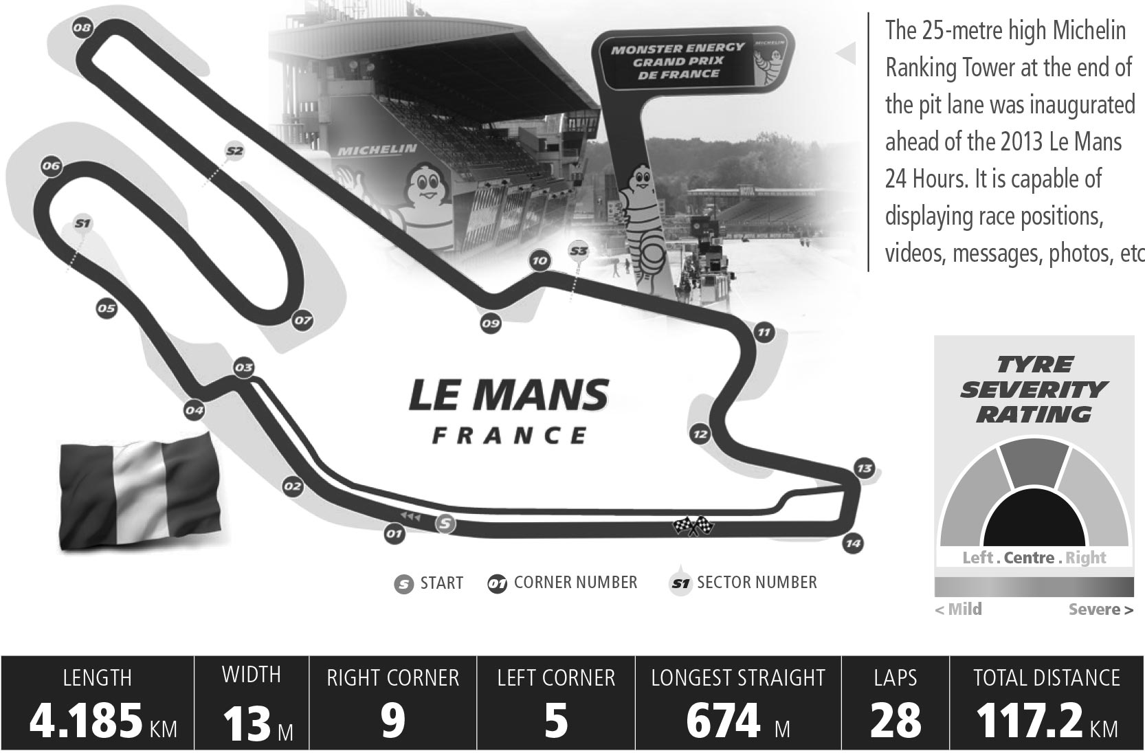 Michelin preview Le Mans MotoGP 2016