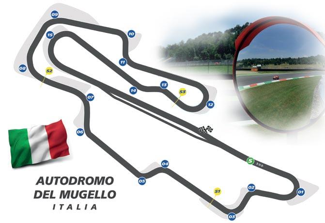 Mugello Map