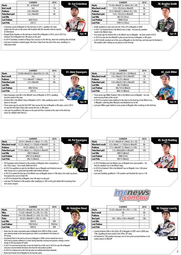 Mugello MotoGP 2016 Statistics