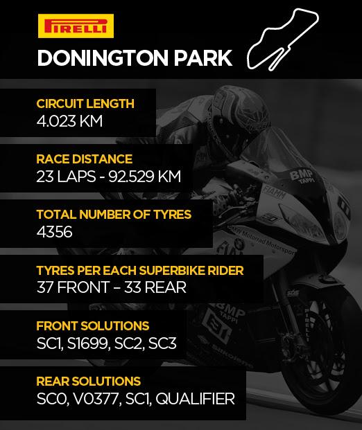 The 2015 Pirelli statistics for Donington Park WorldSBK