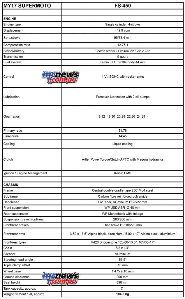 2017 Husqvarna FS450 Technical Specifications