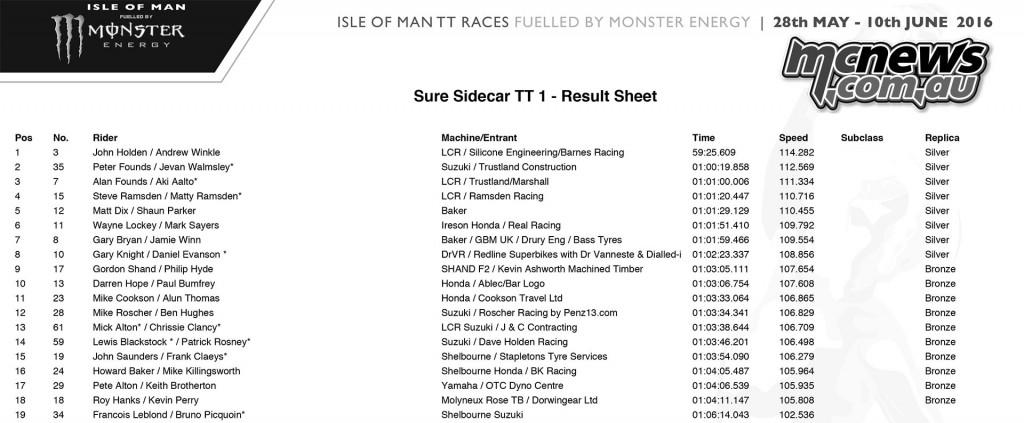 IOM TT 2016 - Sidecar Race One Results