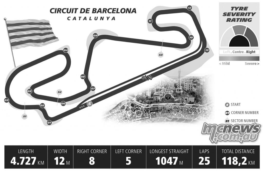 MotoGP Catalunya 2016