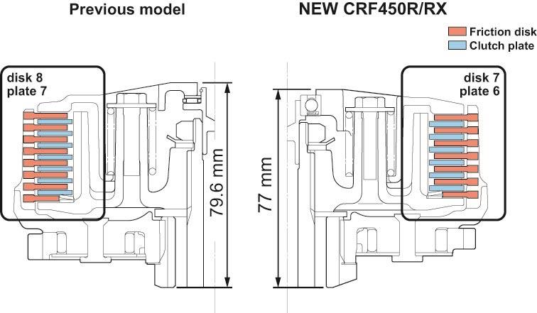 2017-Honda-CRF450R-Clutch