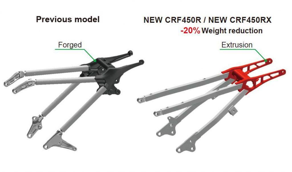 2017-Honda-CRF450R-Subframe