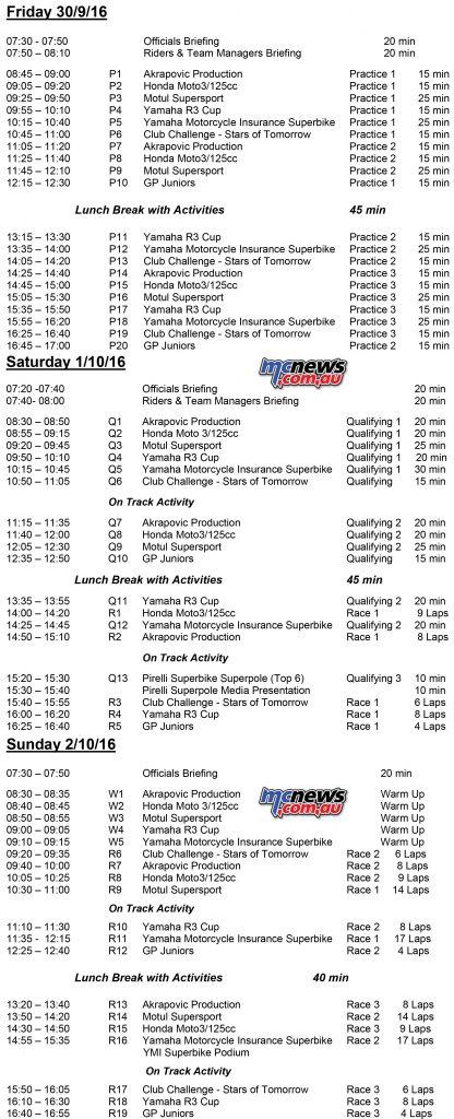 ASBK 2016 - Winton - Schedule